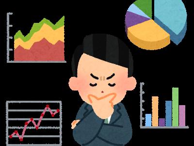 経営・労務管理/財務・金融関連の資格ランキング
